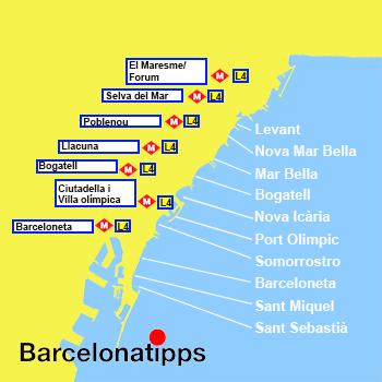 Barcelona Strand Abschnitte Barceloneta